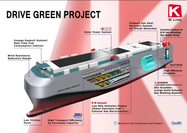 A RORO ship is a huge multi-level parking lot.